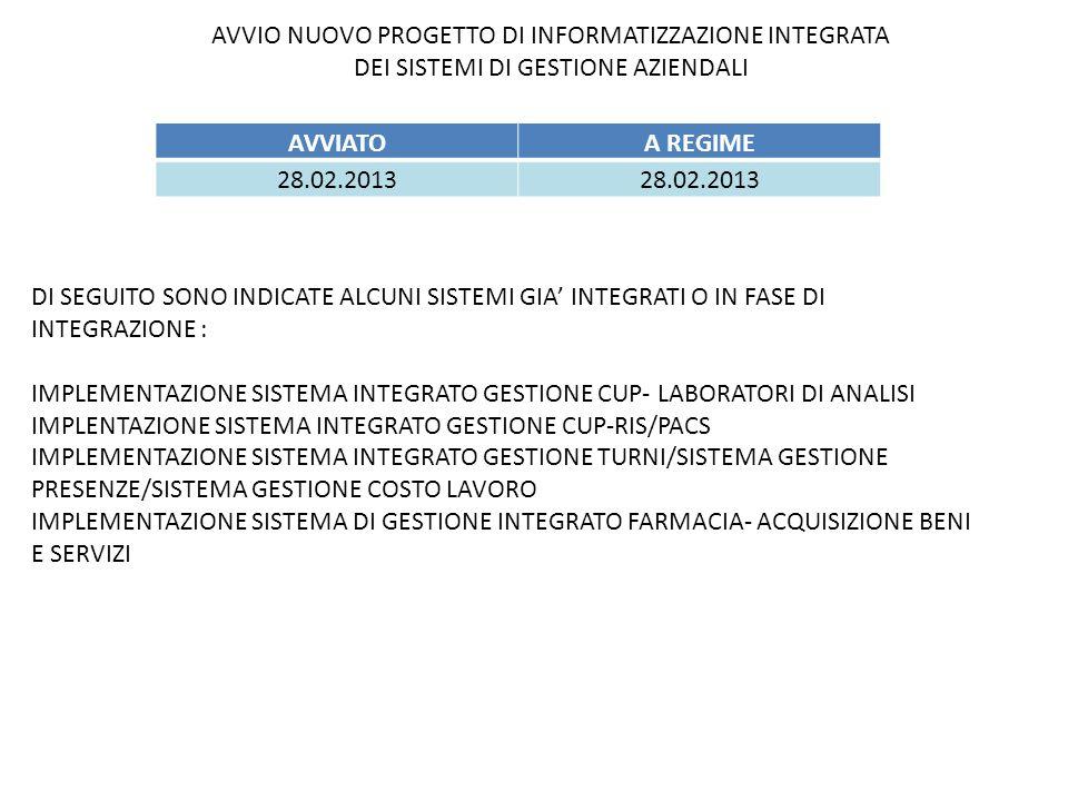 AVVIATOA REGIME 28.02.2013 DI SEGUITO SONO INDICATE ALCUNI SISTEMI GIA' INTEGRATI O IN FASE DI INTEGRAZIONE : IMPLEMENTAZIONE SISTEMA INTEGRATO GESTIONE CUP- LABORATORI DI ANALISI IMPLENTAZIONE SISTEMA INTEGRATO GESTIONE CUP-RIS/PACS IMPLEMENTAZIONE SISTEMA INTEGRATO GESTIONE TURNI/SISTEMA GESTIONE PRESENZE/SISTEMA GESTIONE COSTO LAVORO IMPLEMENTAZIONE SISTEMA DI GESTIONE INTEGRATO FARMACIA- ACQUISIZIONE BENI E SERVIZI AVVIO NUOVO PROGETTO DI INFORMATIZZAZIONE INTEGRATA DEI SISTEMI DI GESTIONE AZIENDALI