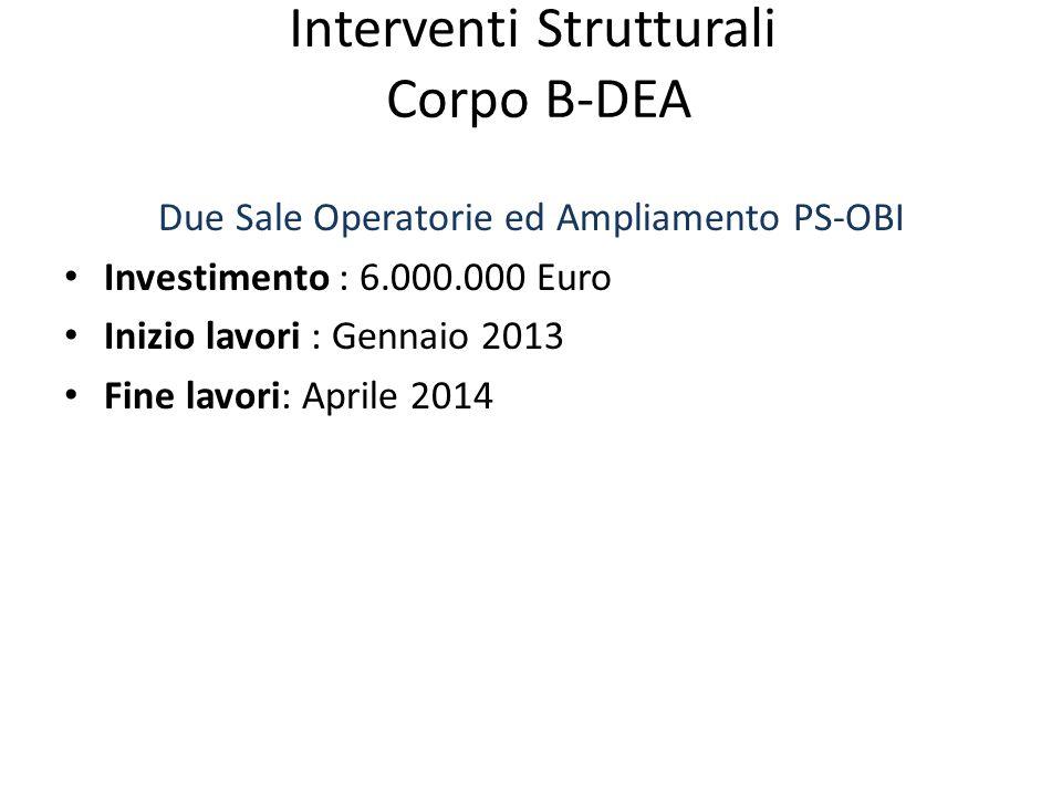 Interventi Strutturali Corpo B-DEA Due Sale Operatorie ed Ampliamento PS-OBI Investimento : 6.000.000 Euro Inizio lavori : Gennaio 2013 Fine lavori: Aprile 2014