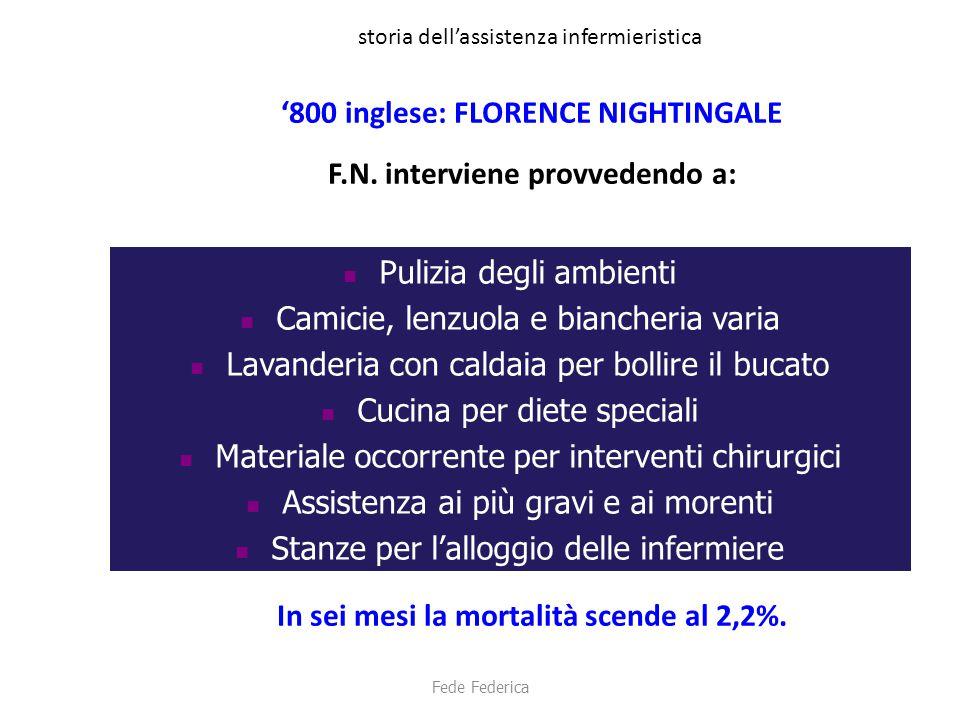 storia dell'assistenza infermieristica '800 inglese: FLORENCE NIGHTINGALE F.N. interviene provvedendo a: In sei mesi la mortalità scende al 2,2%. Fede