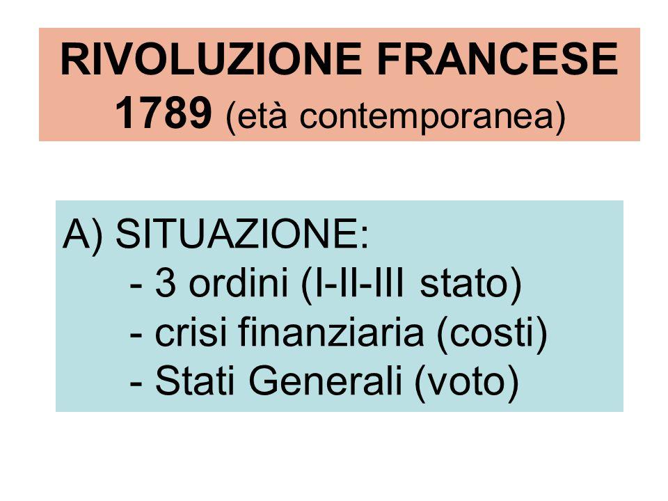 A) SITUAZIONE: - 3 ordini (I-II-III stato) - crisi finanziaria (costi) - Stati Generali (voto) RIVOLUZIONE FRANCESE 1789 (età contemporanea)