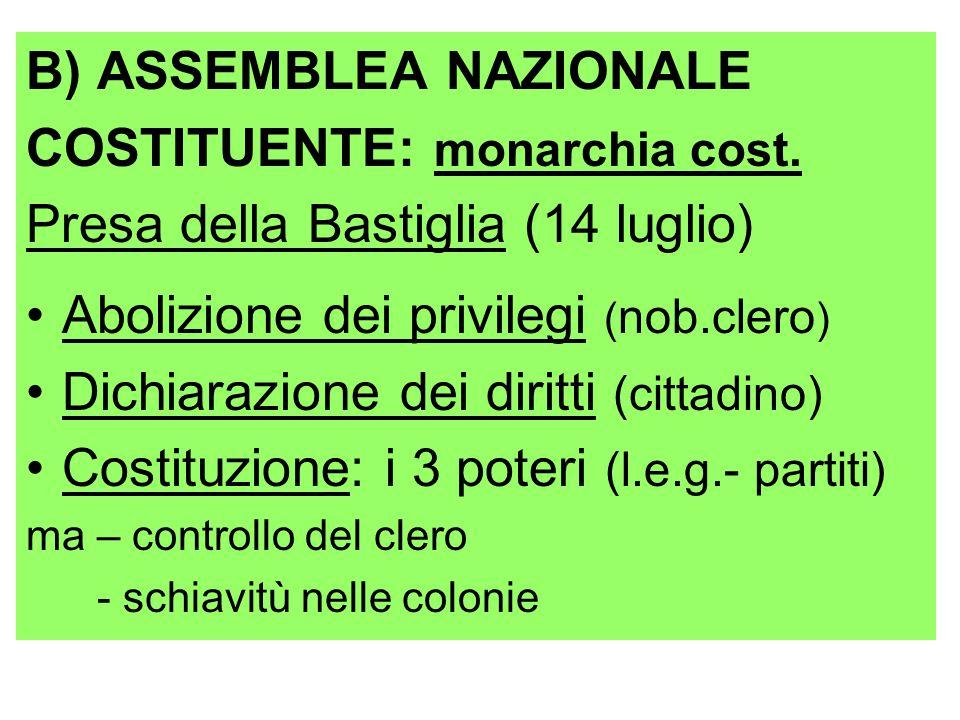 B) ASSEMBLEA NAZIONALE COSTITUENTE: monarchia cost. Presa della Bastiglia (14 luglio) Abolizione dei privilegi ( nob.clero ) Dichiarazione dei diritti