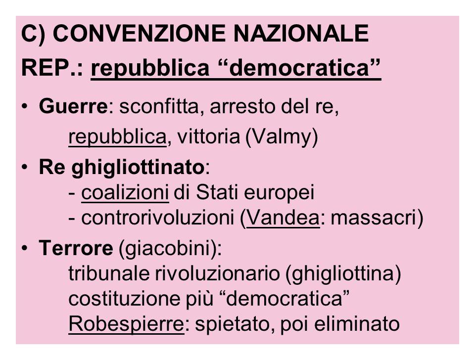 """C) CONVENZIONE NAZIONALE REP.: repubblica """"democratica"""" Guerre: sconfitta, arresto del re, repubblica, vittoria (Valmy) Re ghigliottinato: - coalizion"""