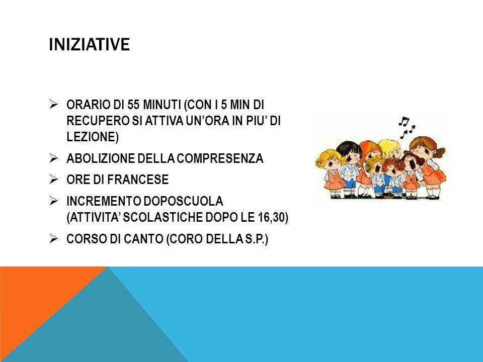 INIZIATIVE  ORARIO DI 55 MINUTI (CON I 5 MIN DI RECUPERO SI ATTIVA UN'ORA IN PIU' DI LEZIONE)  ABOLIZIONE DELLA COMPRESENZA  ORE DI FRANCESE  INCREMENTO DOPOSCUOLA (ATTIVITA' SCOLASTICHE DOPO LE 16,30)  CORSO DI CANTO (CORO DELLA S.P.)