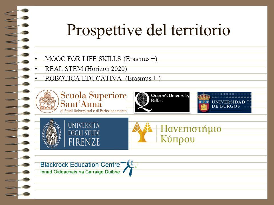 Prospettive del territorio MOOC FOR LIFE SKILLS (Erasmus +) REAL STEM (Horizon 2020) ROBOTICA EDUCATIVA (Erasmus + )