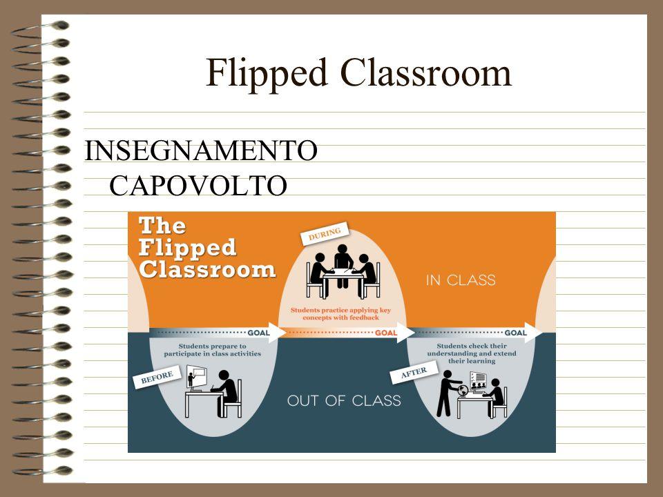 Flipped Classroom INSEGNAMENTO CAPOVOLTO