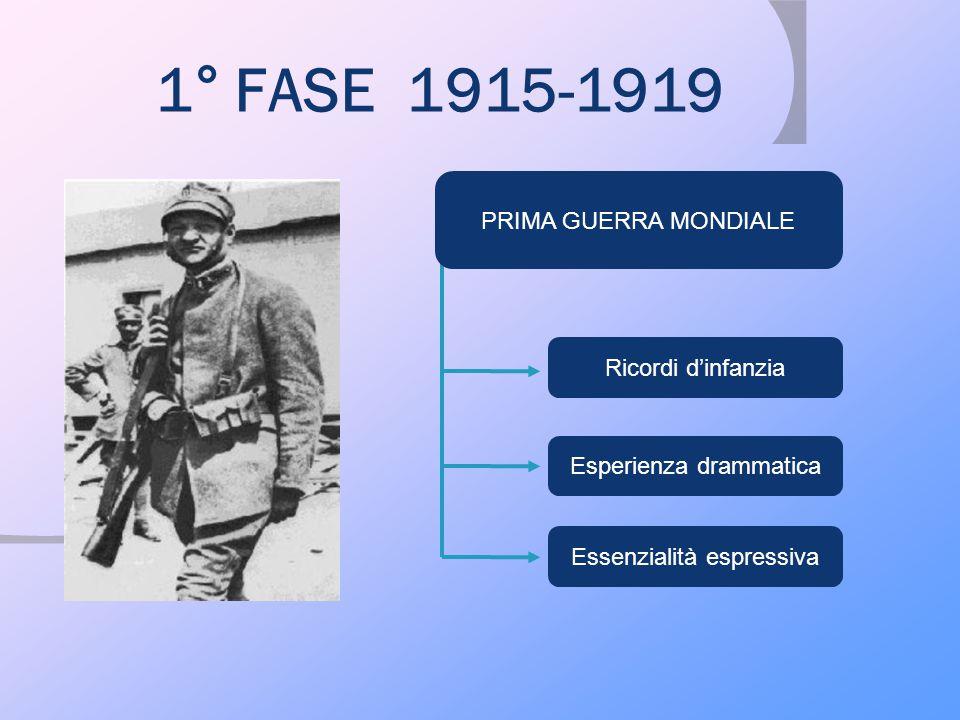 1° FASE 1915-1919 PRIMA GUERRA MONDIALE Ricordi d'infanzia Esperienza drammatica Essenzialità espressiva