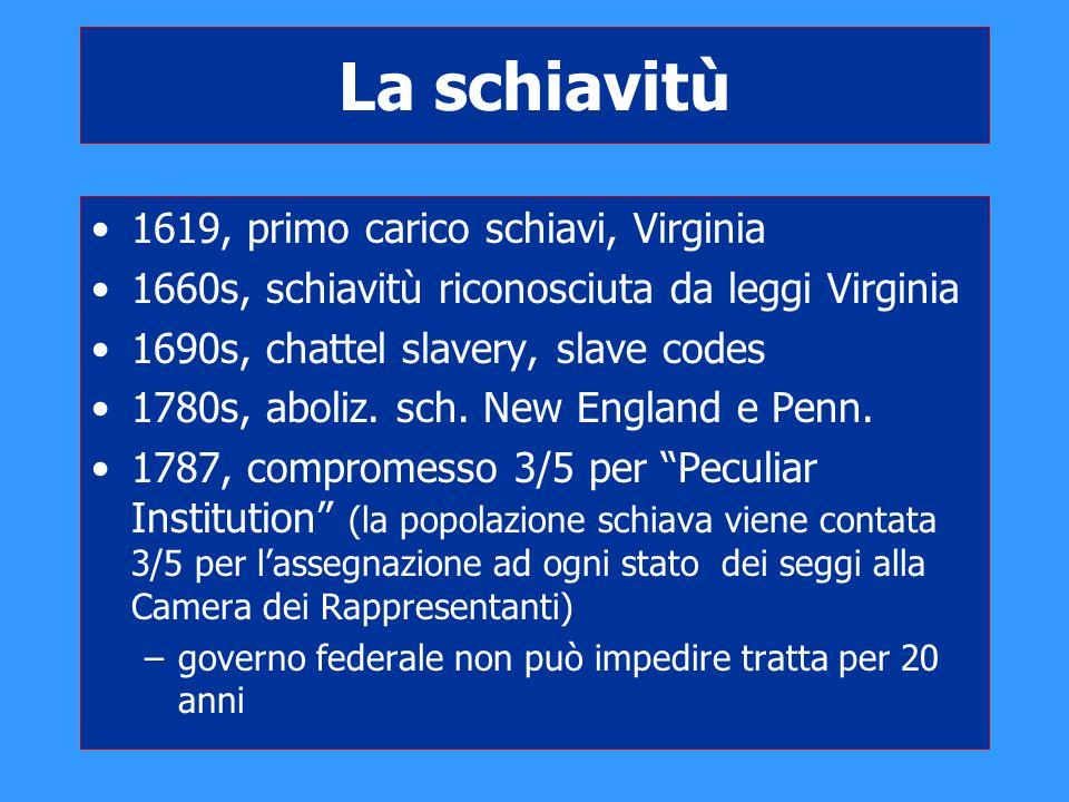 La schiavitù 1619, primo carico schiavi, Virginia 1660s, schiavitù riconosciuta da leggi Virginia 1690s, chattel slavery, slave codes 1780s, aboliz. s