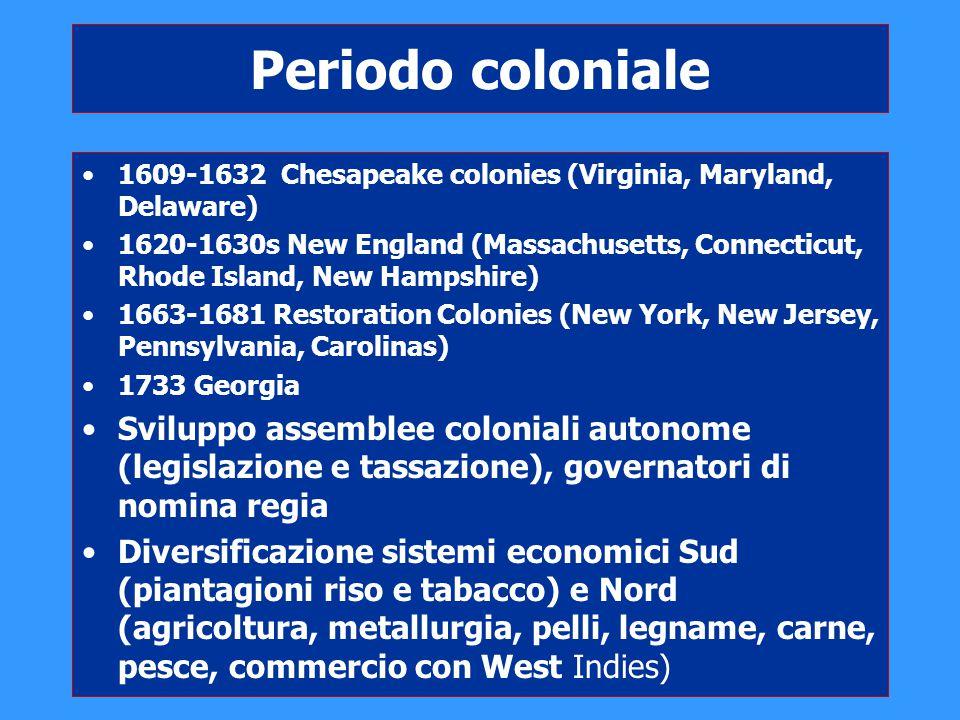 Sectional crisis Missouri Compromise, 1820 Compromesso 1850: –elimina restrizioni schiavitù territori acquisiti da Mex.