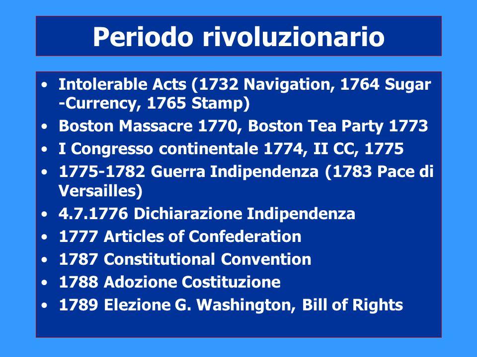 Jacksonian democracy Espansione diritto voto per maschi bianchi P.