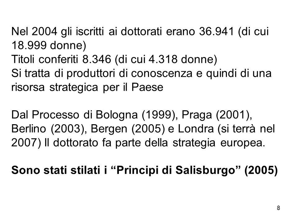 8 Nel 2004 gli iscritti ai dottorati erano 36.941 (di cui 18.999 donne) Titoli conferiti 8.346 (di cui 4.318 donne) Si tratta di produttori di conoscenza e quindi di una risorsa strategica per il Paese Dal Processo di Bologna (1999), Praga (2001), Berlino (2003), Bergen (2005) e Londra (si terrà nel 2007) Il dottorato fa parte della strategia europea.