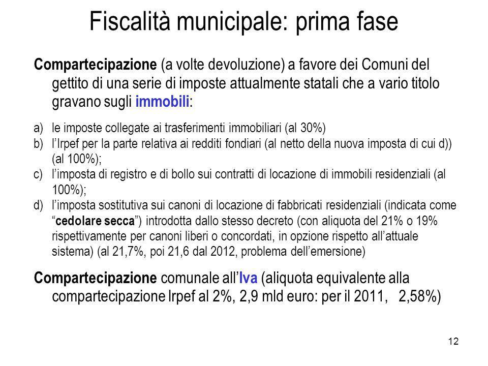 12 Fiscalità municipale: prima fase Compartecipazione (a volte devoluzione) a favore dei Comuni del gettito di una serie di imposte attualmente statali che a vario titolo gravano sugli immobili : a)le imposte collegate ai trasferimenti immobiliari (al 30%) b)l'Irpef per la parte relativa ai redditi fondiari (al netto della nuova imposta di cui d)) (al 100%); c)l'imposta di registro e di bollo sui contratti di locazione di immobili residenziali (al 100%); d)l'imposta sostitutiva sui canoni di locazione di fabbricati residenziali (indicata come cedolare secca ) introdotta dallo stesso decreto (con aliquota del 21% o 19% rispettivamente per canoni liberi o concordati, in opzione rispetto all'attuale sistema) (al 21,7%, poi 21,6 dal 2012, problema dell'emersione) Compartecipazione comunale all' Iva (aliquota equivalente alla compartecipazione Irpef al 2%, 2,9 mld euro: per il 2011, 2,58%)
