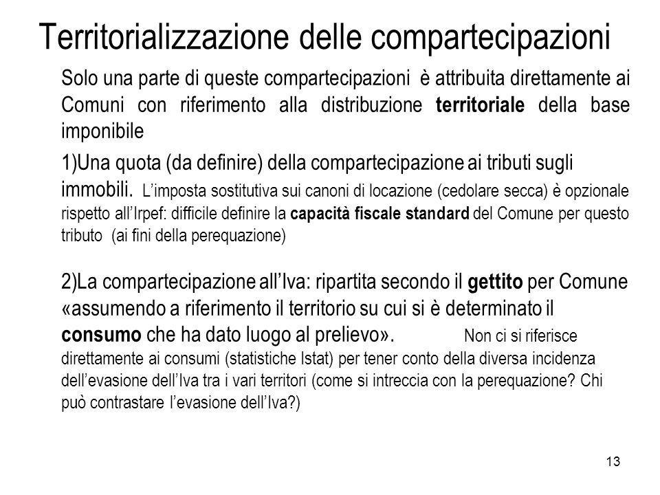 13 Territorializzazione delle compartecipazioni Solo una parte di queste compartecipazioni è attribuita direttamente ai Comuni con riferimento alla distribuzione territoriale della base imponibile 1)Una quota (da definire) della compartecipazione ai tributi sugli immobili.