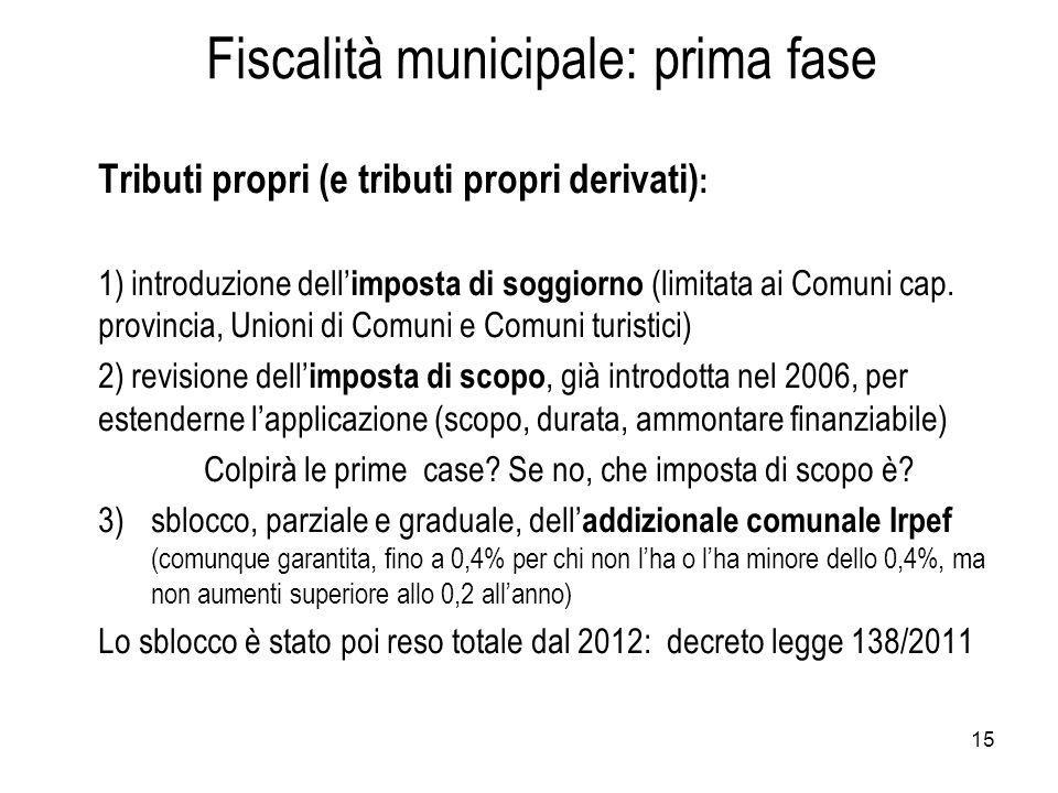 15 Tributi propri (e tributi propri derivati) : 1) introduzione dell' imposta di soggiorno (limitata ai Comuni cap.