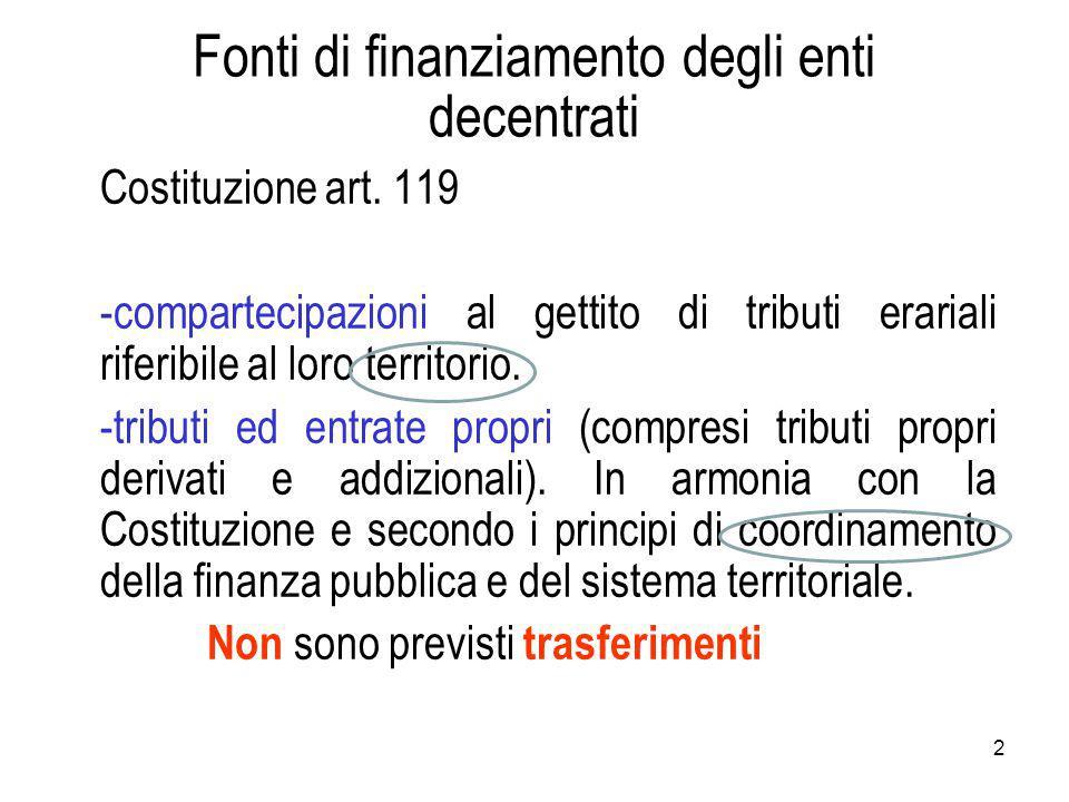 Fonti di finanziamento degli enti decentrati Costituzione art.