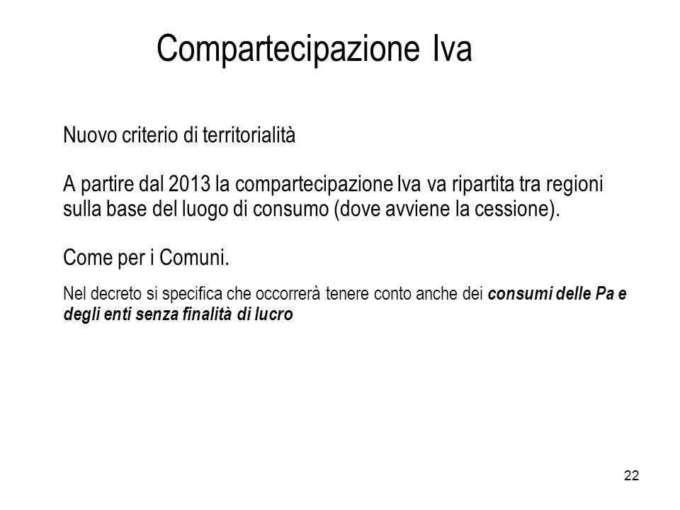 22 Nuovo criterio di territorialità A partire dal 2013 la compartecipazione Iva va ripartita tra regioni sulla base del luogo di consumo (dove avviene la cessione).
