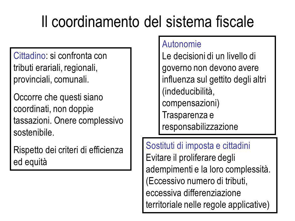 Il coordinamento del sistema fiscale Cittadino: si confronta con tributi erariali, regionali, provinciali, comunali.