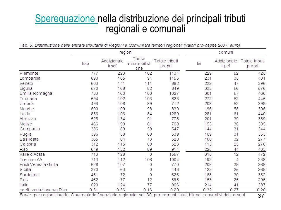 37 Sperequazione Sperequazione nella distribuzione dei principali tributi regionali e comunali 37