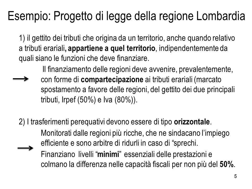 Esempio: Progetto di legge della regione Lombardia 1) il gettito dei tributi che origina da un territorio, anche quando relativo a tributi erariali, appartiene a quel territorio, indipendentemente da quali siano le funzioni che deve finanziare.