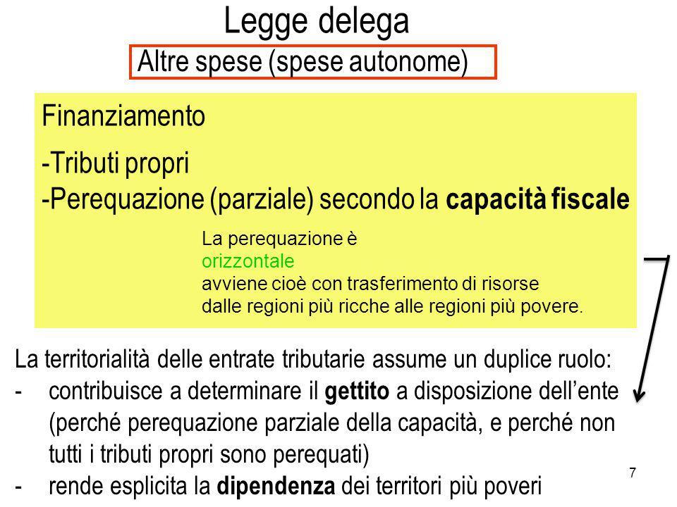 7 Altre spese (spese autonome) Finanziamento -Tributi propri -Perequazione (parziale) secondo la capacità fiscale La perequazione è orizzontale avviene cioè con trasferimento di risorse dalle regioni più ricche alle regioni più povere.
