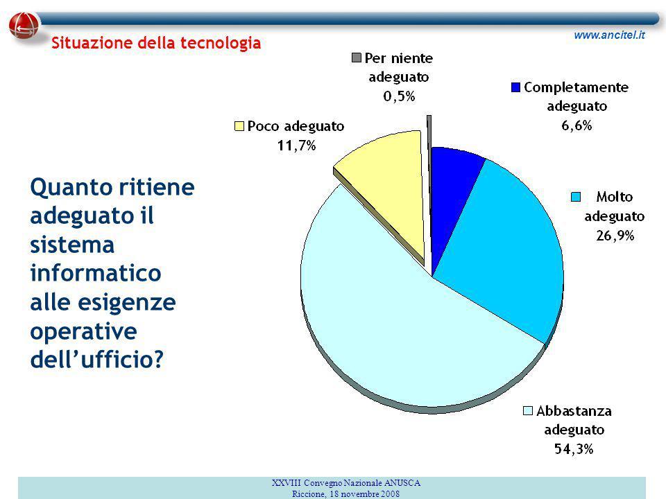 www.ancitel.it Quanto ritiene adeguato il sistema informatico alle esigenze operative dell'ufficio.
