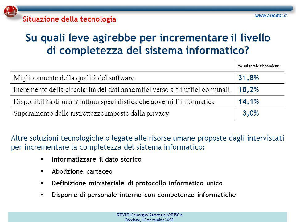 www.ancitel.it Su quali leve agirebbe per incrementare il livello di completezza del sistema informatico.