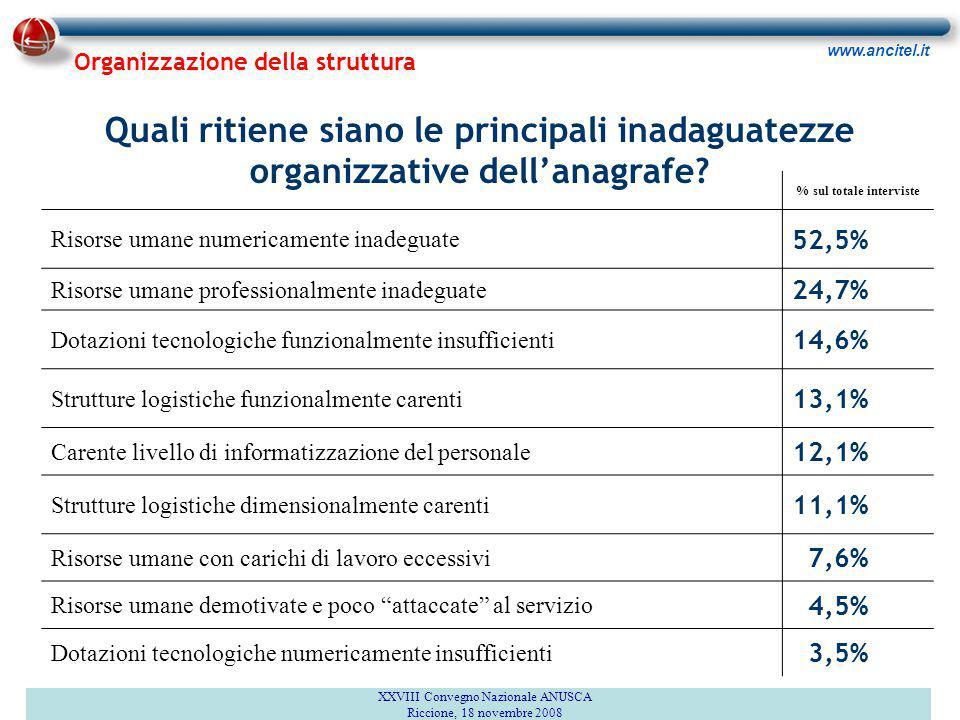 www.ancitel.it Quali ritiene siano le principali inadaguatezze organizzative dell'anagrafe.