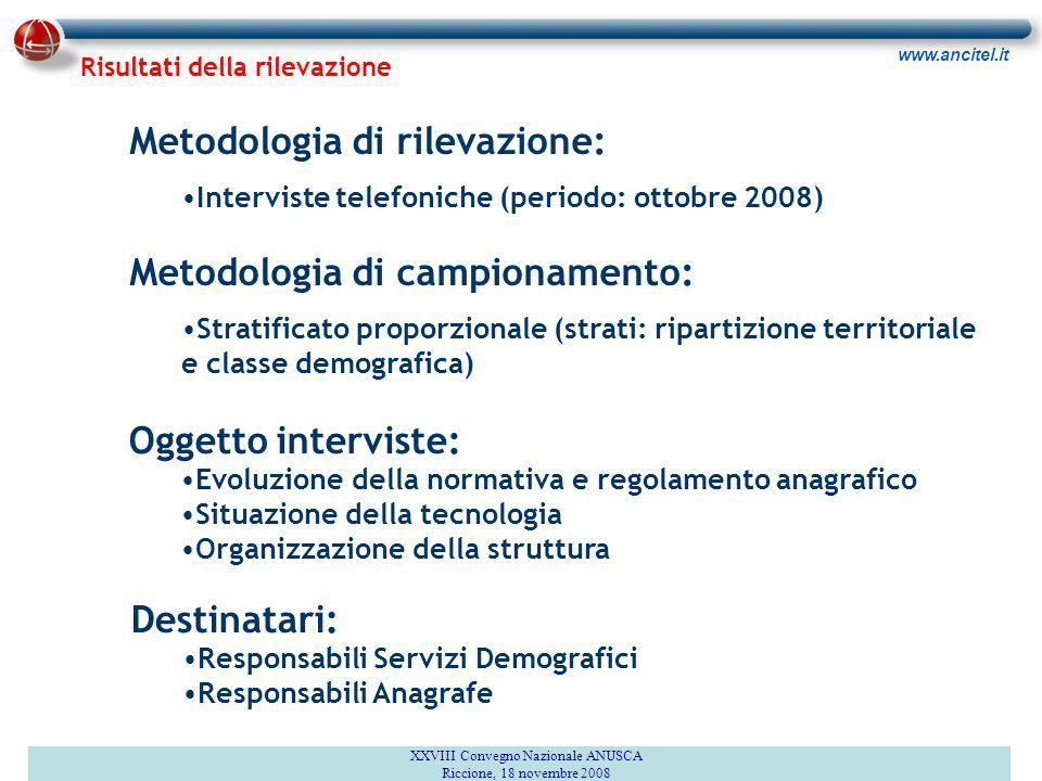 www.ancitel.it Erogazione di servizi di consultazione/ certificazione via internet.