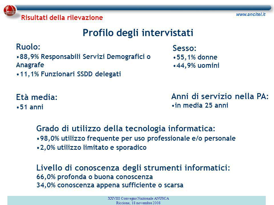 www.ancitel.it Come valuta il livello di completezza raggiunto dal sistema informatico dell'anagrafe.