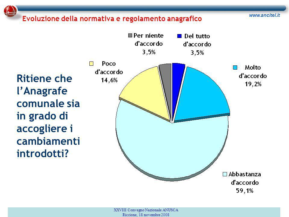 www.ancitel.it Ritiene che l'Anagrafe comunale sia in grado di accogliere i cambiamenti introdotti.