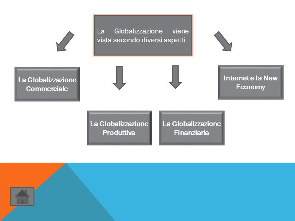 La Globalizzazione viene vista secondo diversi aspetti: La Globalizzazione Commerciale La Globalizzazione Finanziaria La Globalizzazione Produttiva In