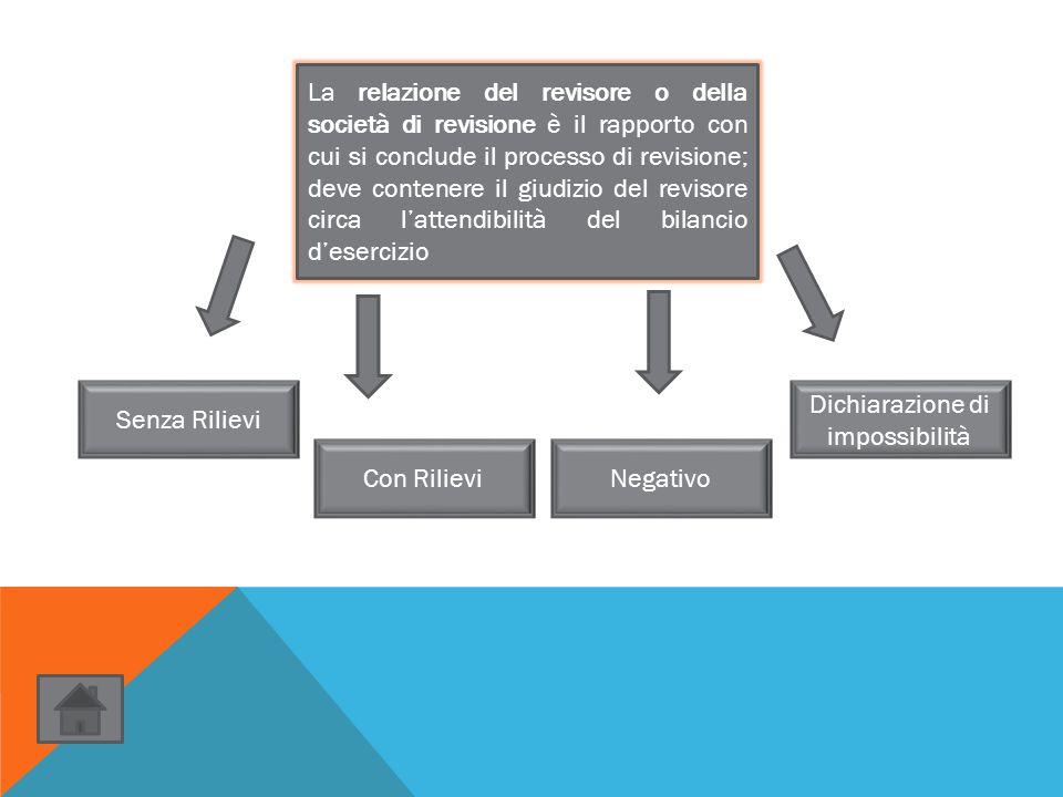 La relazione del revisore o della società di revisione è il rapporto con cui si conclude il processo di revisione; deve contenere il giudizio del revi