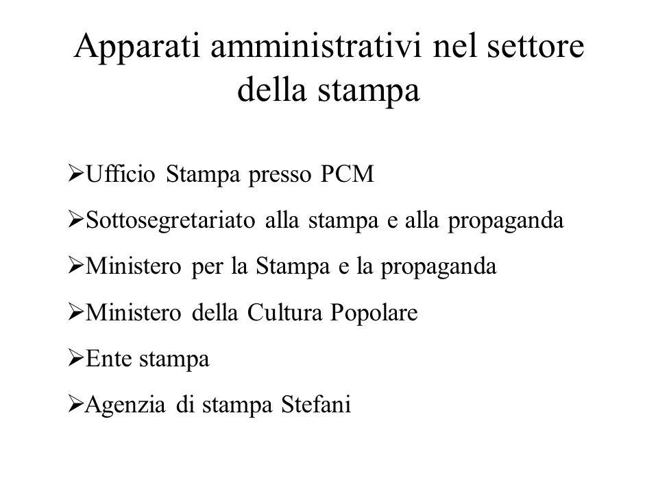 Apparati amministrativi nel settore della stampa  Ufficio Stampa presso PCM  Sottosegretariato alla stampa e alla propaganda  Ministero per la Stam