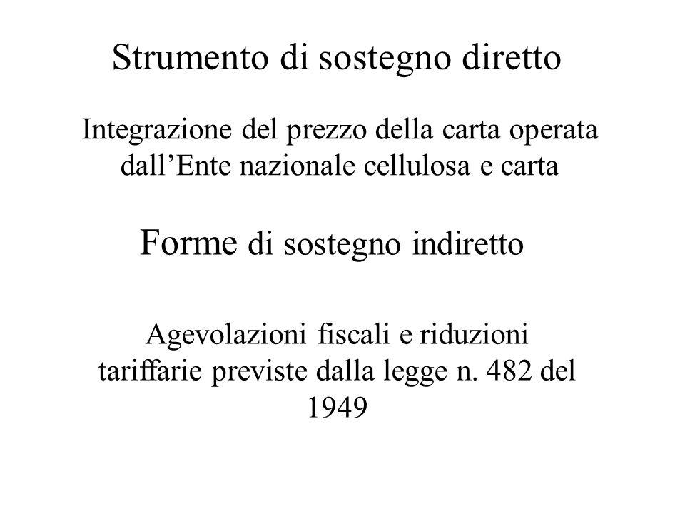 Strumento di sostegno diretto Integrazione del prezzo della carta operata dall'Ente nazionale cellulosa e carta Forme di sostegno indiretto Agevolazio