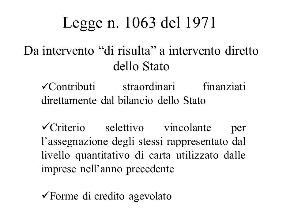 Legge n. 1063 del 1971 Contributi straordinari finanziati direttamente dal bilancio dello Stato Criterio selettivo vincolante per l'assegnazione degli