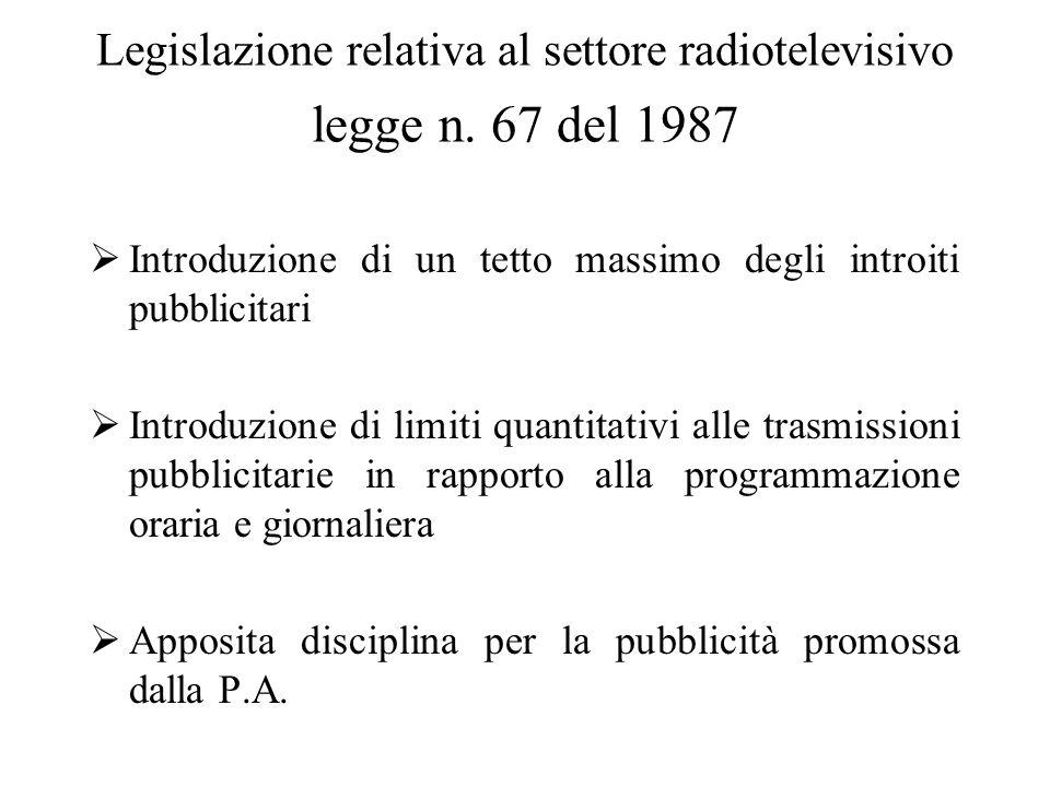 Legislazione relativa al settore radiotelevisivo legge n. 67 del 1987  Introduzione di un tetto massimo degli introiti pubblicitari  Introduzione di