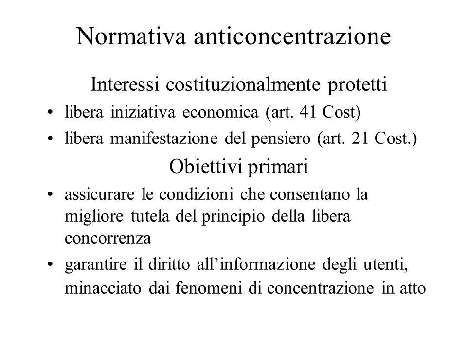 Normativa anticoncentrazione Interessi costituzionalmente protetti libera iniziativa economica (art. 41 Cost) libera manifestazione del pensiero (art.