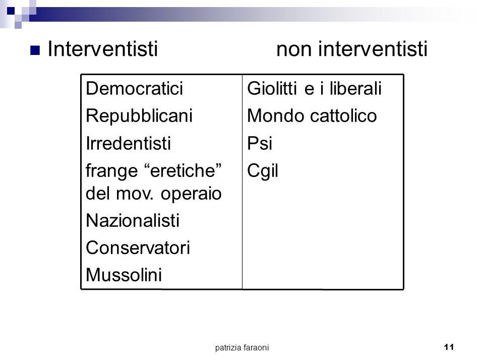 patrizia faraoni10 L'ITALIA DALLA NEUTRALITA' ALL'INTERVENTO 1914 Governo Salandra neutrale.