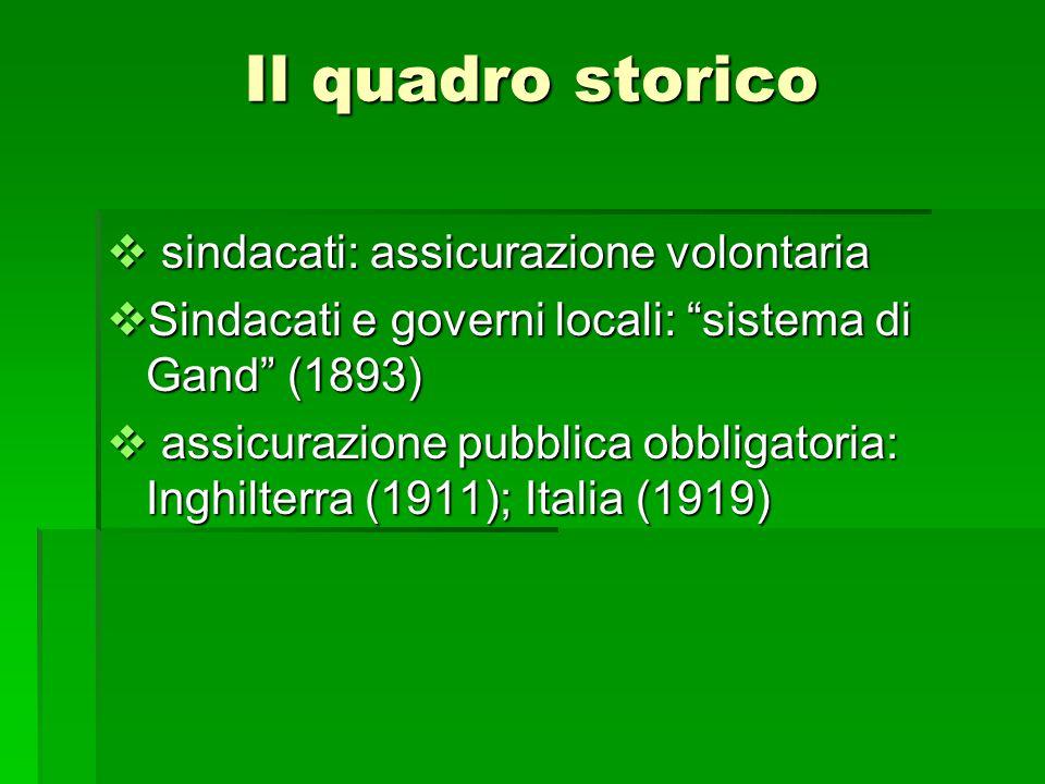 """Il quadro storico  sindacati: assicurazione volontaria  Sindacati e governi locali: """"sistema di Gand"""" (1893)  assicurazione pubblica obbligatoria:"""