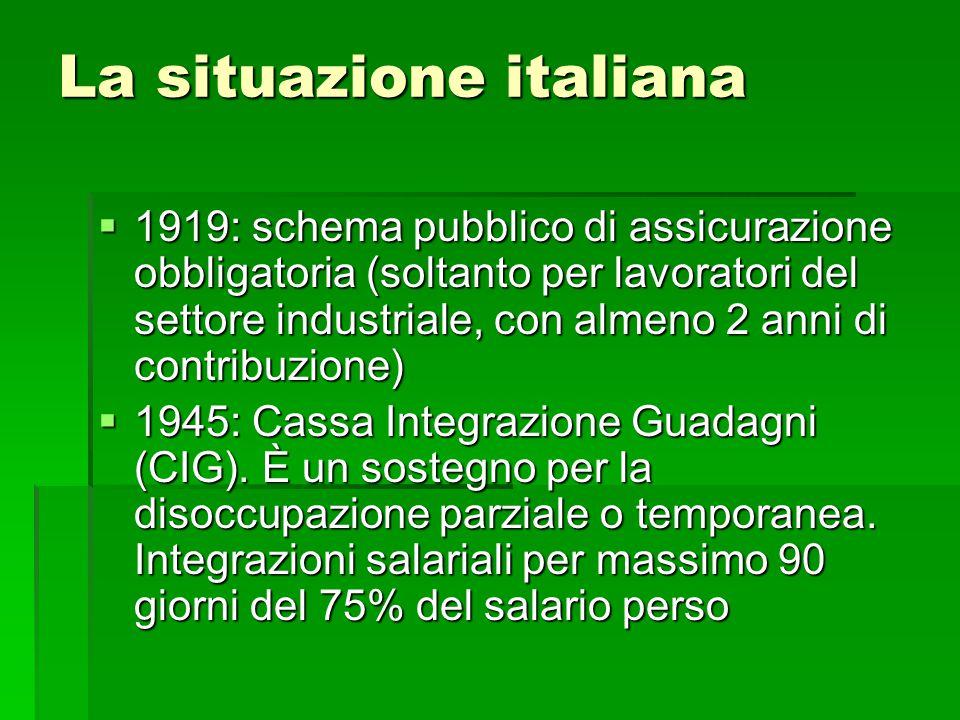 La situazione italiana  1919: schema pubblico di assicurazione obbligatoria (soltanto per lavoratori del settore industriale, con almeno 2 anni di co