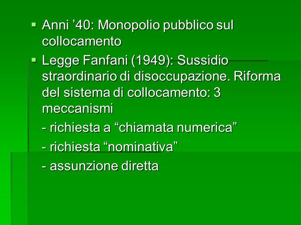  Anni '40: Monopolio pubblico sul collocamento  Legge Fanfani (1949): Sussidio straordinario di disoccupazione. Riforma del sistema di collocamento: