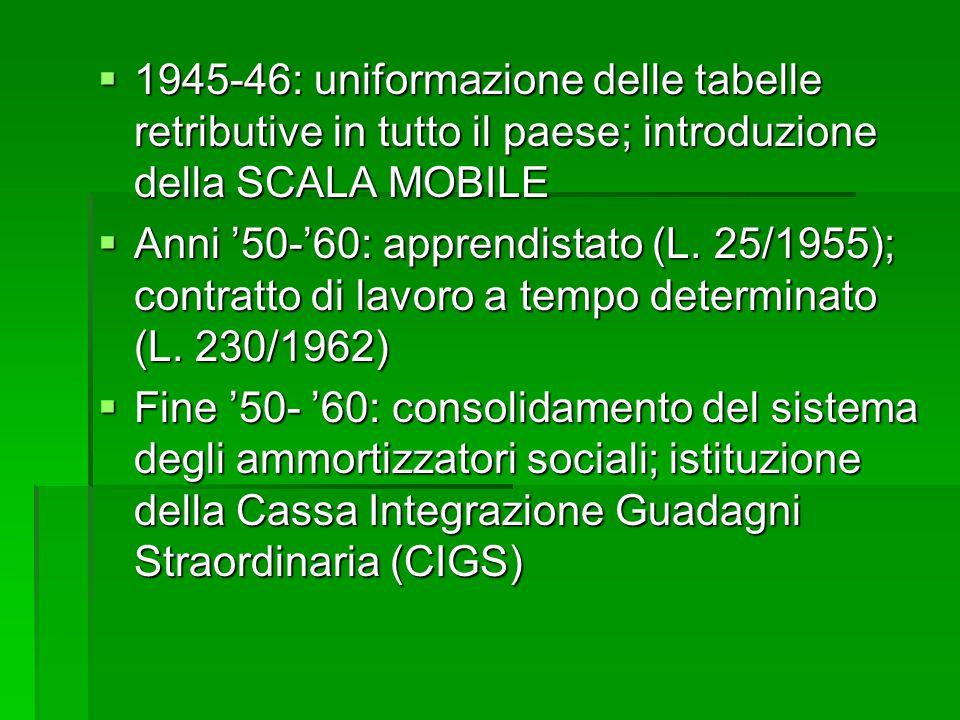 1945-46: uniformazione delle tabelle retributive in tutto il paese; introduzione della SCALA MOBILE  Anni '50-'60: apprendistato (L. 25/1955); cont