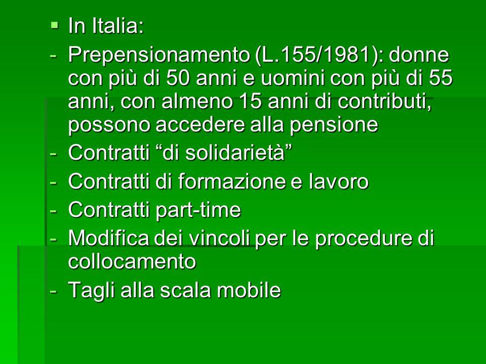  In Italia: -Prepensionamento (L.155/1981): donne con più di 50 anni e uomini con più di 55 anni, con almeno 15 anni di contributi, possono accedere