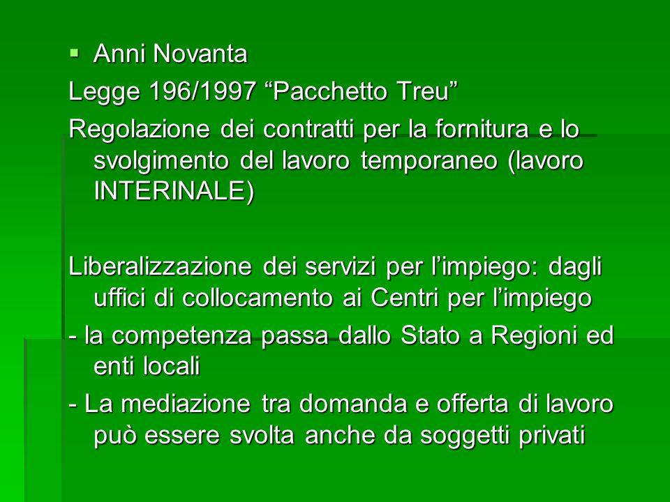""" Anni Novanta Legge 196/1997 """"Pacchetto Treu"""" Regolazione dei contratti per la fornitura e lo svolgimento del lavoro temporaneo (lavoro INTERINALE) L"""
