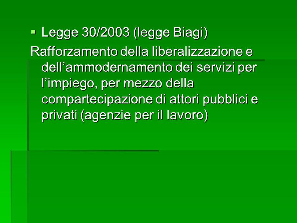  Legge 30/2003 (legge Biagi) Rafforzamento della liberalizzazione e dell'ammodernamento dei servizi per l'impiego, per mezzo della compartecipazione