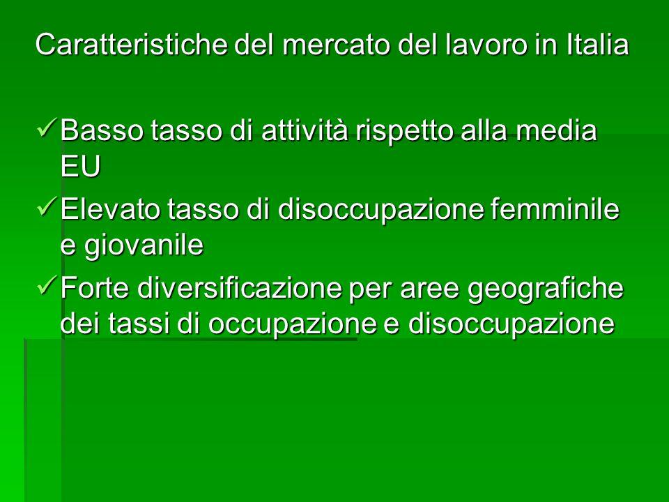 Caratteristiche del mercato del lavoro in Italia Basso tasso di attività rispetto alla media EU Basso tasso di attività rispetto alla media EU Elevato