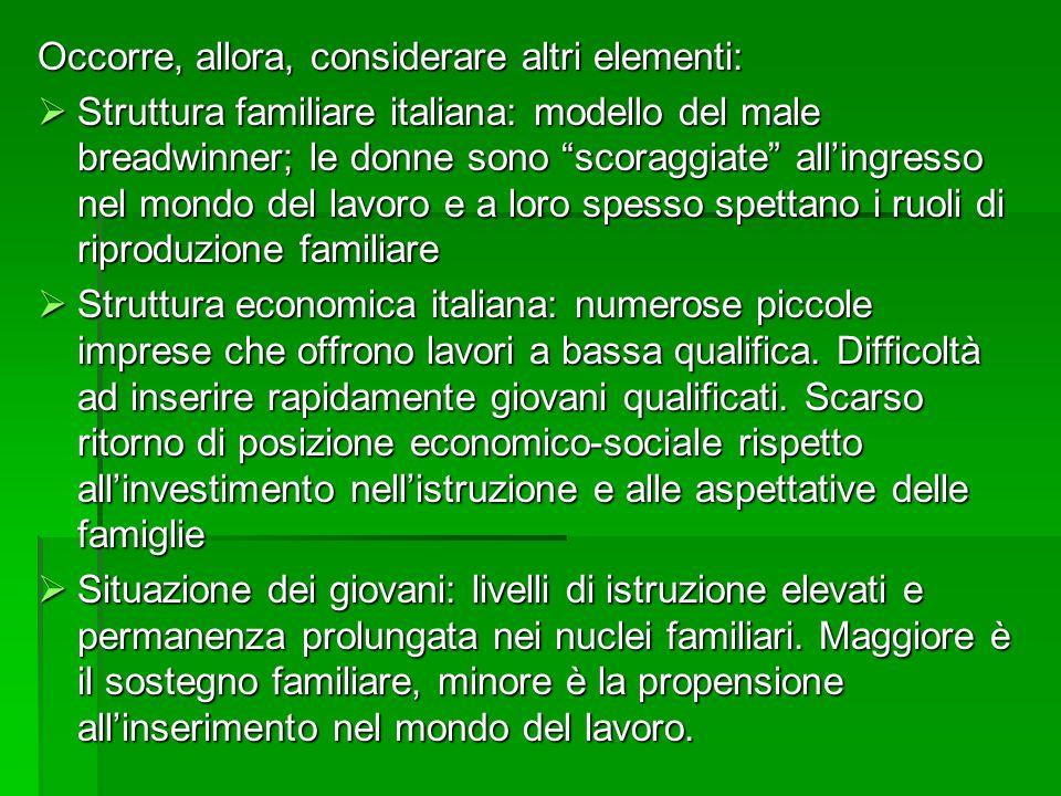 """Occorre, allora, considerare altri elementi:  Struttura familiare italiana: modello del male breadwinner; le donne sono """"scoraggiate"""" all'ingresso ne"""