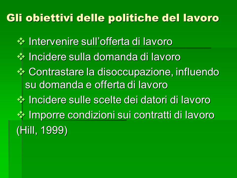 Gli obiettivi delle politiche del lavoro  Intervenire sull'offerta di lavoro  Incidere sulla domanda di lavoro  Contrastare la disoccupazione, infl