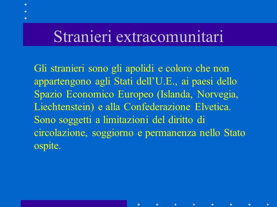 Stranieri extracomunitari Gli stranieri sono gli apolidi e coloro che non appartengono agli Stati dell'U.E., ai paesi dello Spazio Economico Europeo (