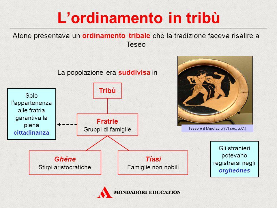 L'ordinamento in tribù Atene presentava un ordinamento tribale che la tradizione faceva risalire a Teseo Teseo e il Minotauro (VI sec. a.C.) La popola