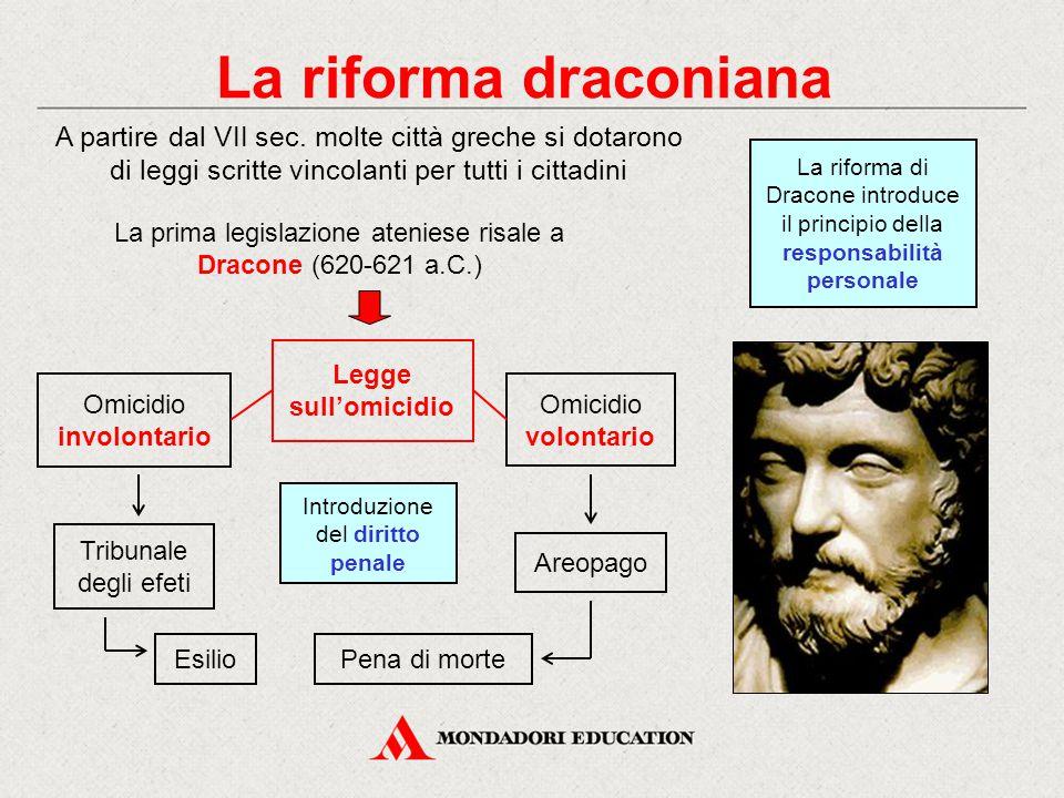 La riforma draconiana La prima legislazione ateniese risale a Dracone (620-621 a.C.) Legge sull'omicidio Tribunale degli efeti Esilio Omicidio volonta
